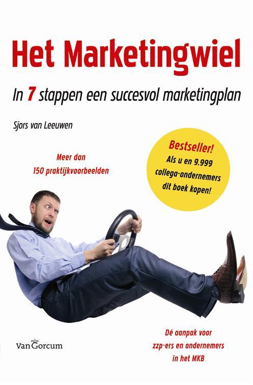 Marketingwiel Medium